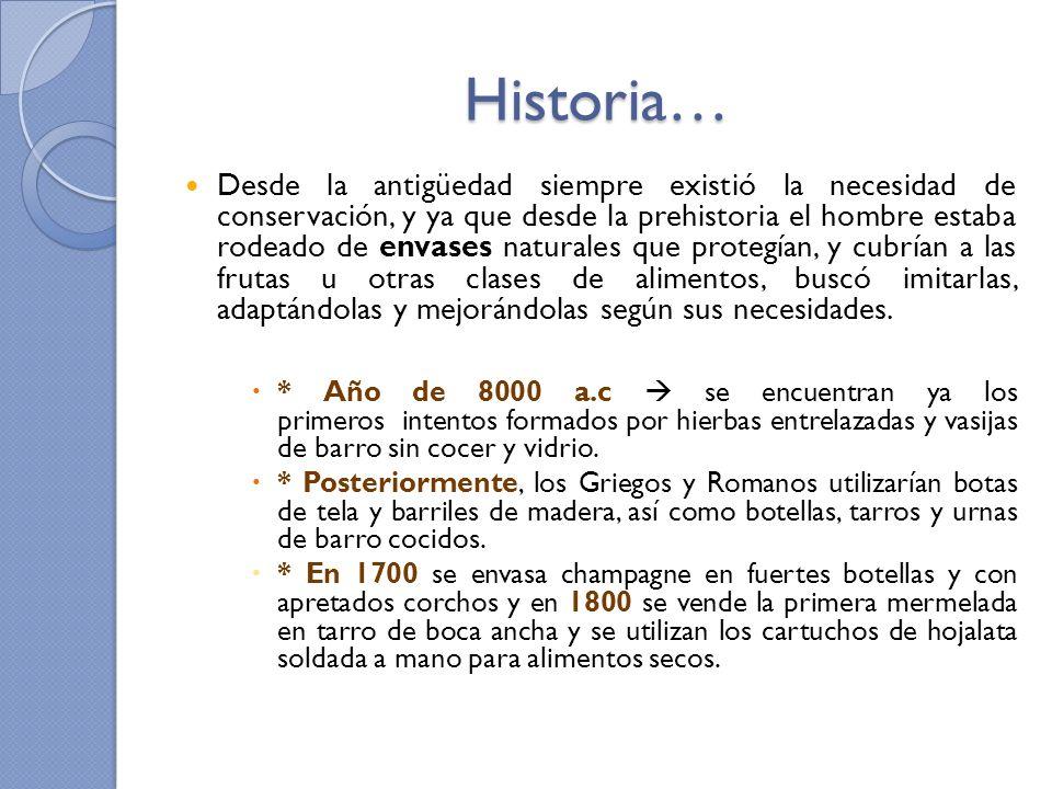 Historia… Desde la antigüedad siempre existió la necesidad de conservación, y ya que desde la prehistoria el hombre estaba rodeado de envases naturale