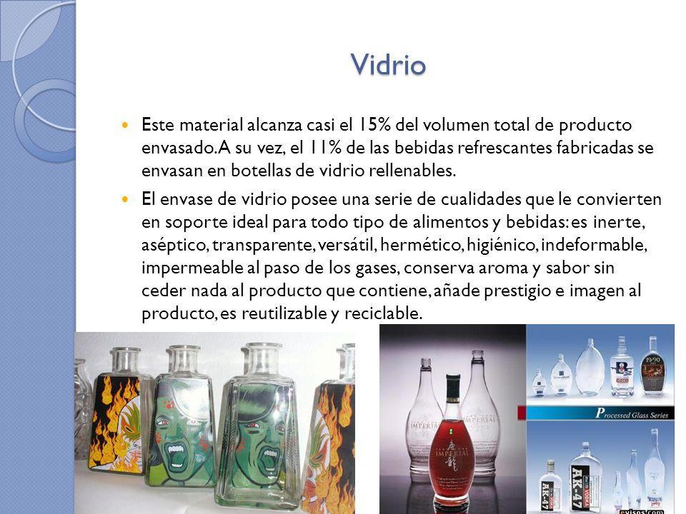 Vidrio Este material alcanza casi el 15% del volumen total de producto envasado. A su vez, el 11% de las bebidas refrescantes fabricadas se envasan en