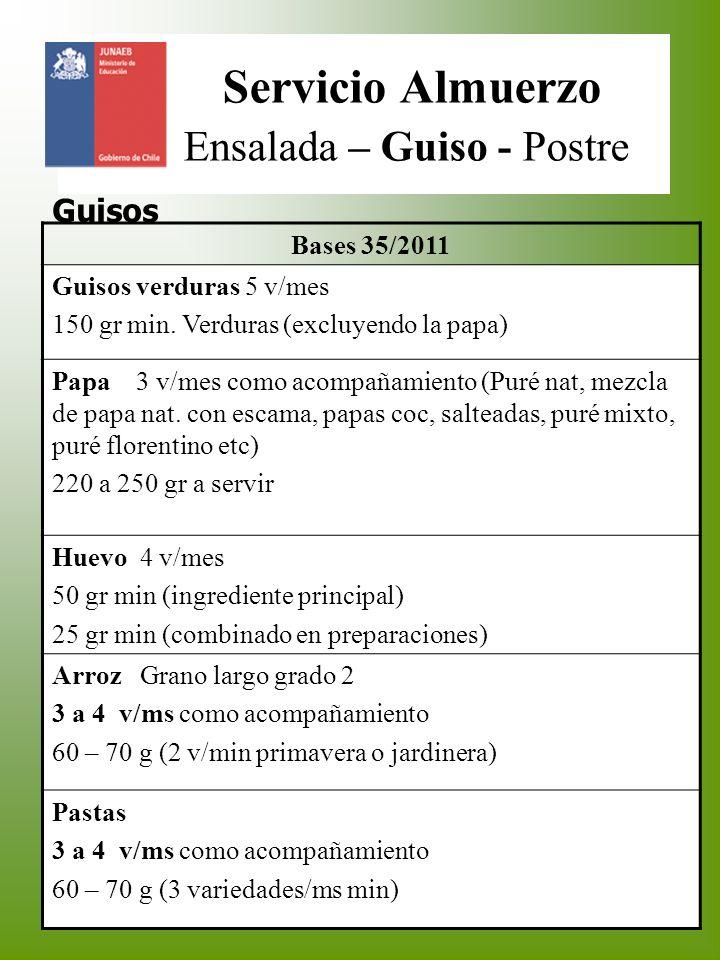 Servicio Almuerzo Ensalada – Guiso - Postre Guisos Bases 35/2011 Guisos verduras 5 v/mes 150 gr min. Verduras (excluyendo la papa) Papa 3 v/mes como a
