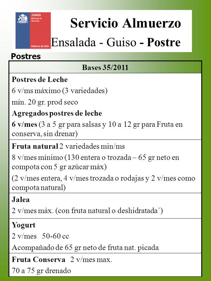 Servicio Almuerzo Ensalada - Guiso - Postre Postres Bases 35/2011 Postres de Leche 6 v/ms máximo (3 variedades) mín. 20 gr. prod seco Agregados postre