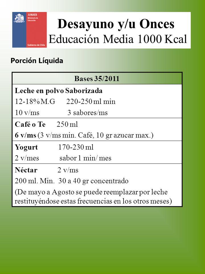 Desayuno y/u Onces Educación Media 1000 Kcal Bases 35/2011 Leche en polvo Saborizada 12-18% M.G 220-250 ml min 10 v/ms 3 sabores/ms Café o Te 250 ml 6
