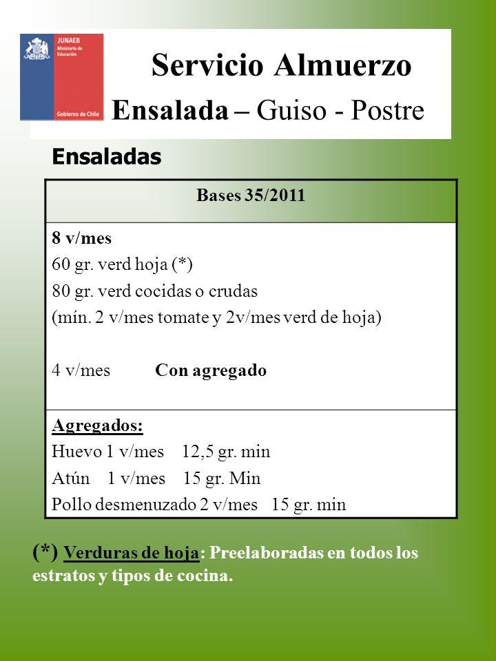 Servicio Almuerzo Ensalada – Guiso - Postre Ensaladas Bases 35/2011 8 v/mes 60 gr. verd hoja (*) 80 gr. verd cocidas o crudas (mín. 2 v/mes tomate y 2