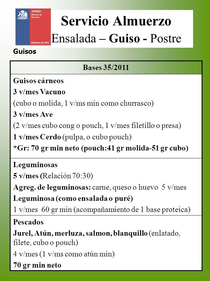 Servicio Almuerzo Ensalada – Guiso - Postre Guisos Bases 35/2011 Guisos cárneos 3 v/mes Vacuno (cubo o molida, 1 v/ms min como churrasco) 3 v/mes Ave