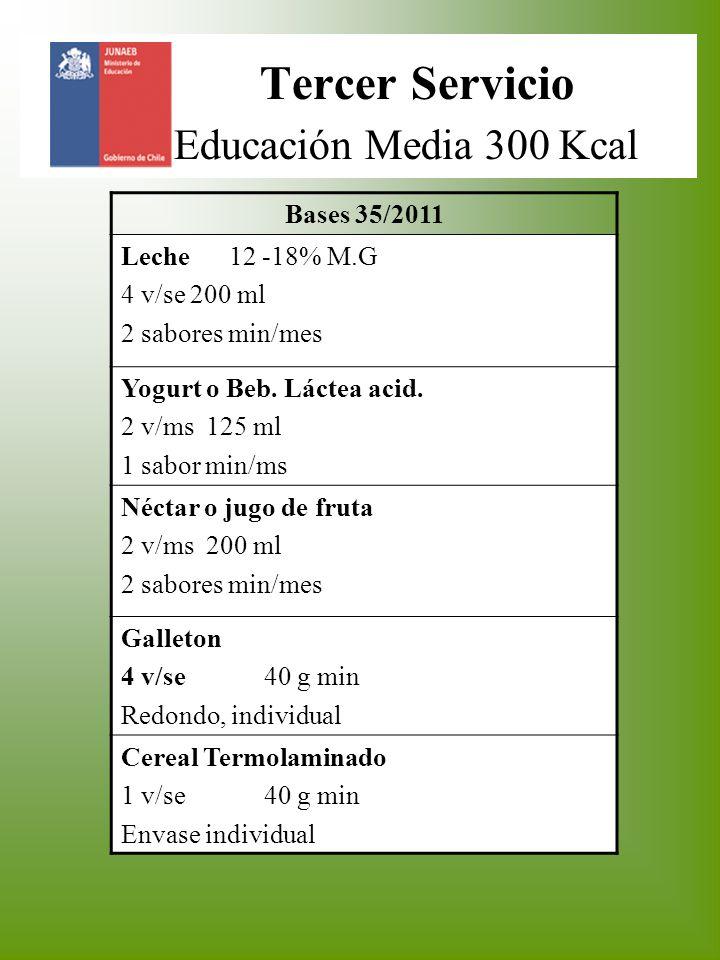Tercer Servicio Educación Media 300 Kcal Bases 35/2011 Leche 12 -18% M.G 4 v/se 200 ml 2 sabores min/mes Yogurt o Beb. Láctea acid. 2 v/ms 125 ml 1 sa