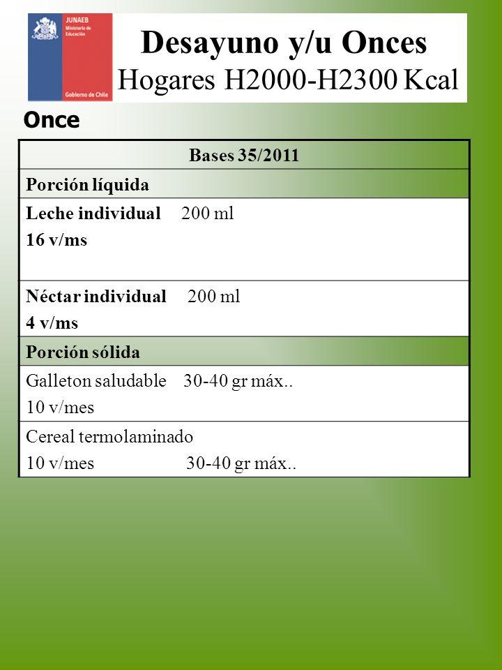 Desayuno y/u Onces Hogares H2000-H2300 Kcal Bases 35/2011 Porción líquida Leche individual 200 ml 16 v/ms Néctar individual 200 ml 4 v/ms Porción sóli