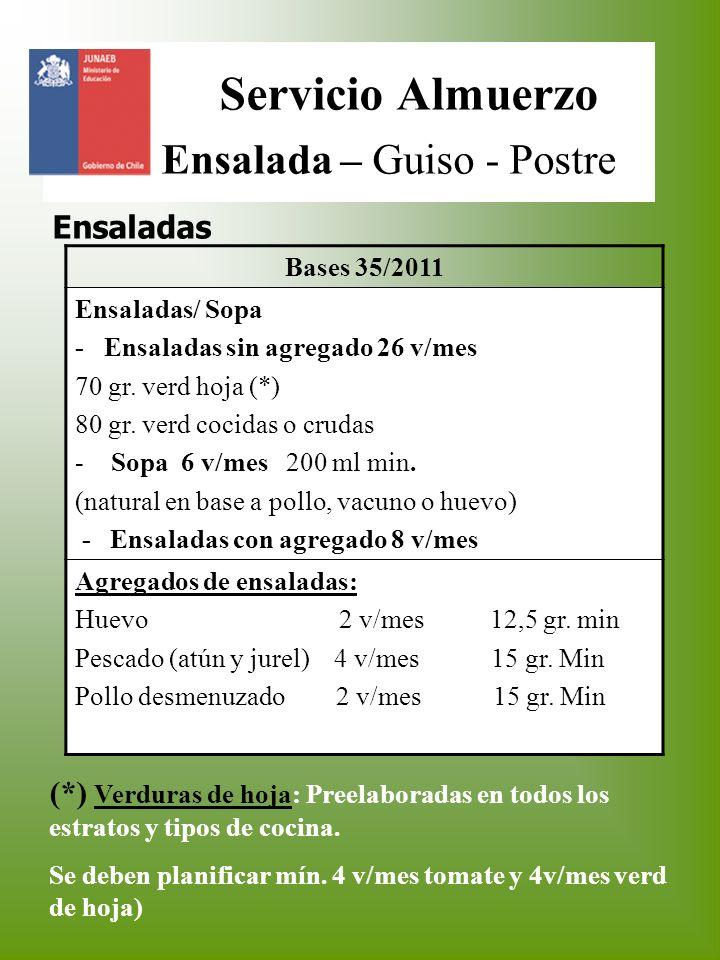 Servicio Almuerzo Ensalada – Guiso - Postre Ensaladas Bases 35/2011 Ensaladas/ Sopa - Ensaladas sin agregado 26 v/mes 70 gr. verd hoja (*) 80 gr. verd