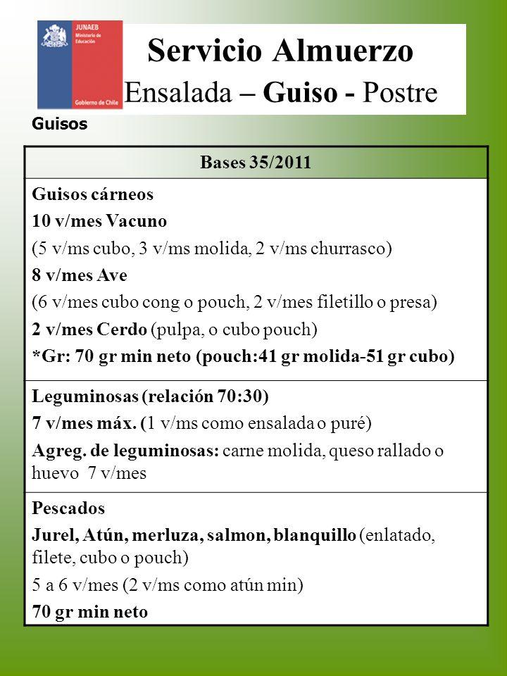 Servicio Almuerzo Ensalada – Guiso - Postre Guisos Bases 35/2011 Guisos cárneos 10 v/mes Vacuno (5 v/ms cubo, 3 v/ms molida, 2 v/ms churrasco) 8 v/mes