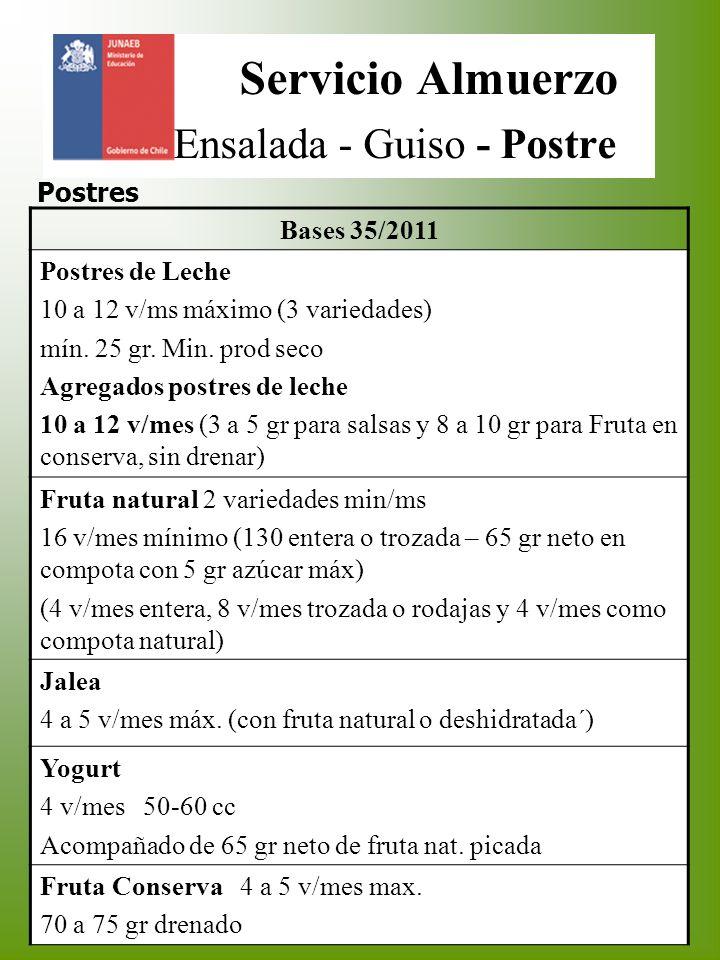 Servicio Almuerzo Ensalada - Guiso - Postre Postres Bases 35/2011 Postres de Leche 10 a 12 v/ms máximo (3 variedades) mín. 25 gr. Min. prod seco Agreg