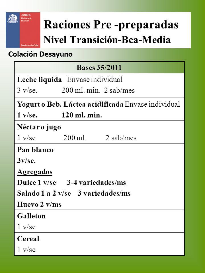 Raciones Pre -preparadas Nivel Transición-Bca-Media Bases 35/2011 Leche liquida Envase individual 3 v/se. 200 ml. min. 2 sab/mes Yogurt o Beb. Láctea