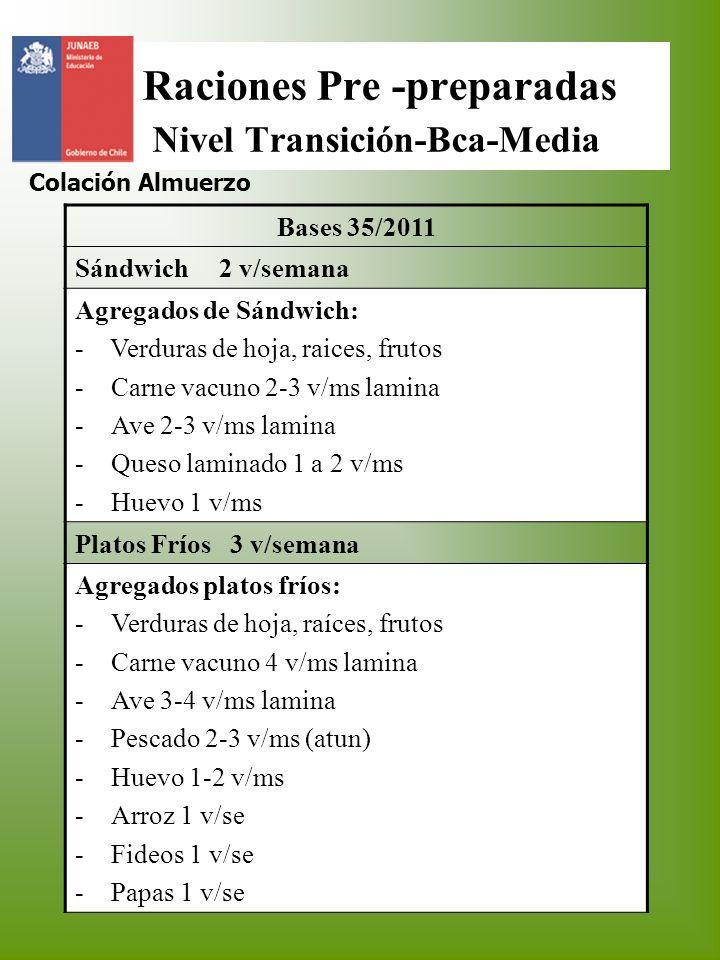Raciones Pre -preparadas Nivel Transición-Bca-Media Colación Almuerzo Bases 35/2011 Sándwich 2 v/semana Agregados de Sándwich: - Verduras de hoja, rai