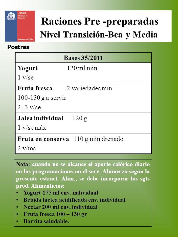 Raciones Pre -preparadas Nivel Transición-Bca y Media Postres Bases 35/2011 Yogurt 120 ml min 1 v/se Fruta fresca 2 variedades min 100-130 g a servir