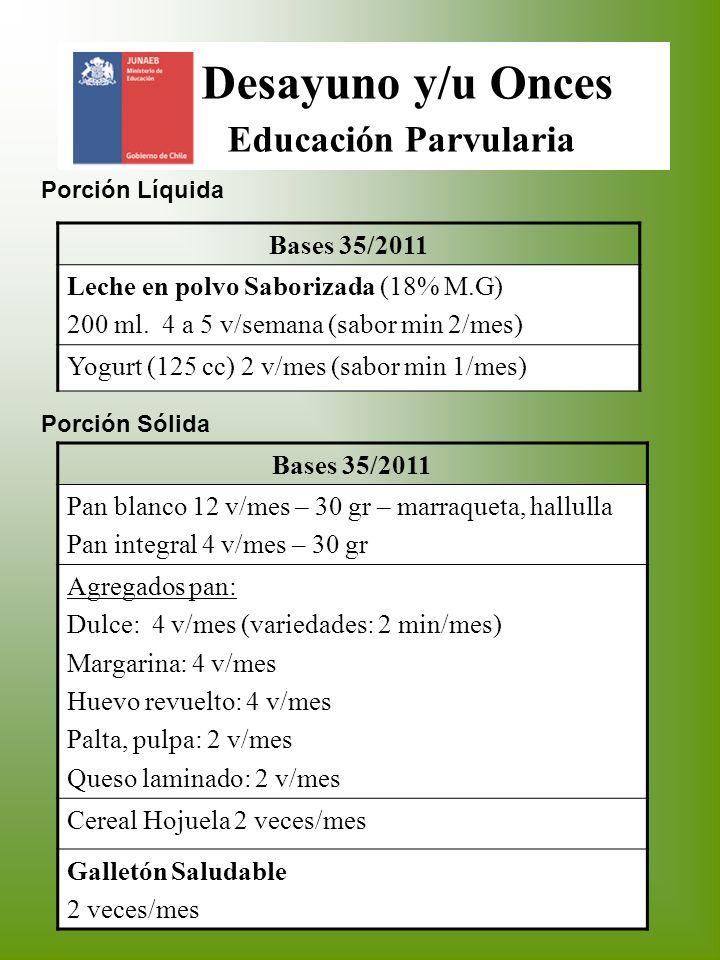 Desayuno y/u Onces Educación Parvularia Bases 35/2011 Leche en polvo Saborizada (18% M.G) 200 ml. 4 a 5 v/semana (sabor min 2/mes) Yogurt (125 cc) 2 v