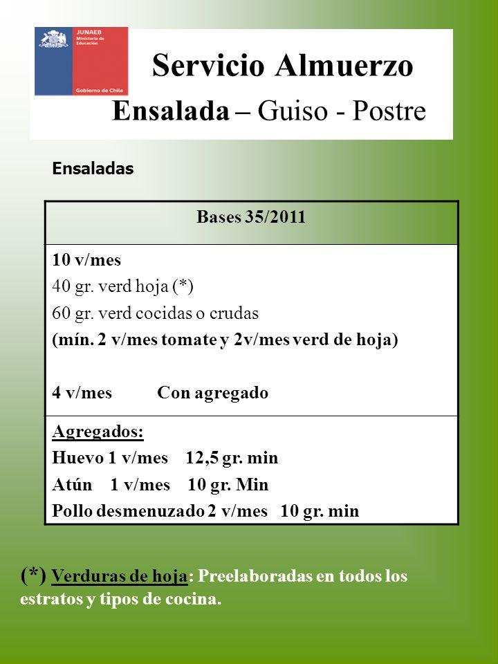 Servicio Almuerzo Ensalada – Guiso - Postre Bases 35/2011 10 v/mes 40 gr. verd hoja (*) 60 gr. verd cocidas o crudas (mín. 2 v/mes tomate y 2v/mes ver