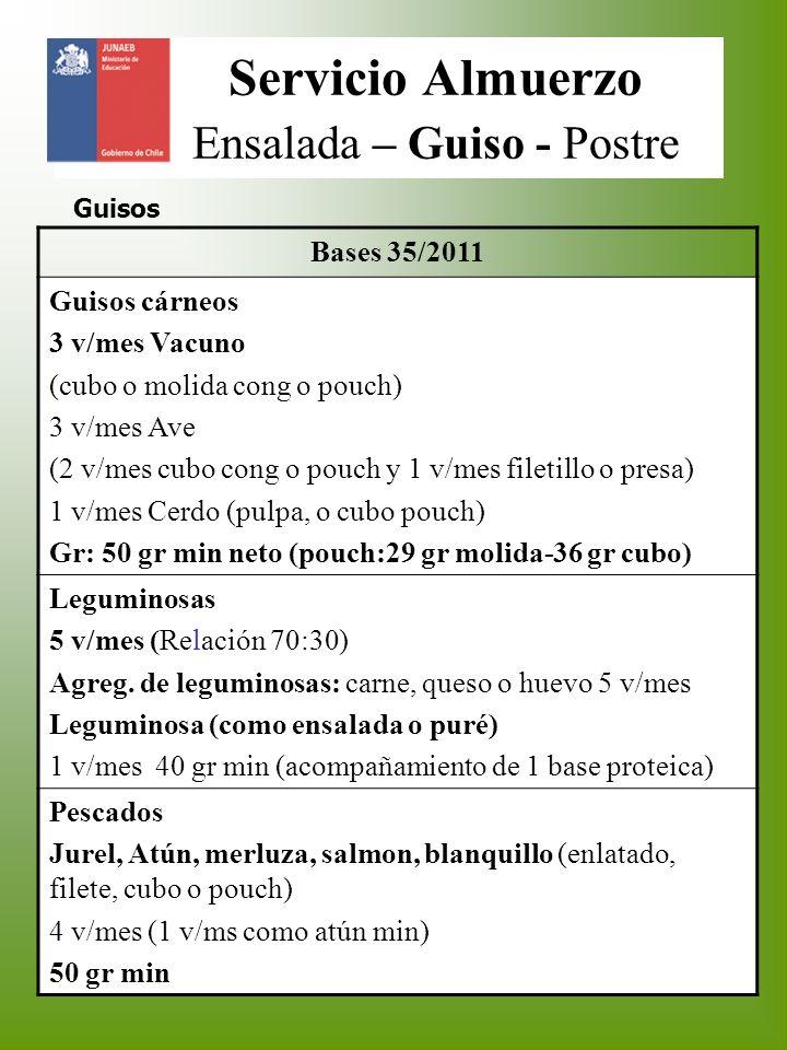 Servicio Almuerzo Ensalada – Guiso - Postre Bases 35/2011 Guisos cárneos 3 v/mes Vacuno (cubo o molida cong o pouch) 3 v/mes Ave (2 v/mes cubo cong o