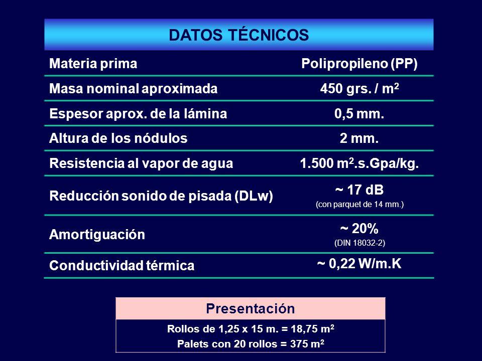 DATOS TÉCNICOS Materia primaPolipropileno (PP) Masa nominal aproximada450 grs.