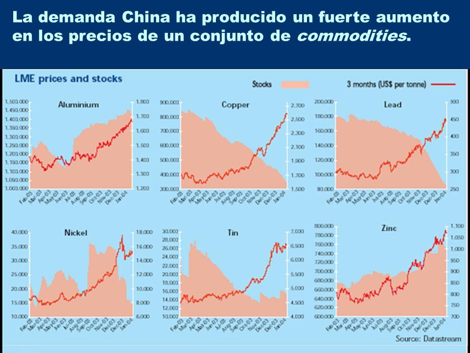 Algunos Alcances China es el primer consumidor mundial de acero, cobre y cemento (consumió 27% del acero mundial el 2004); también es el segundo consumidor mundial de petróleo.