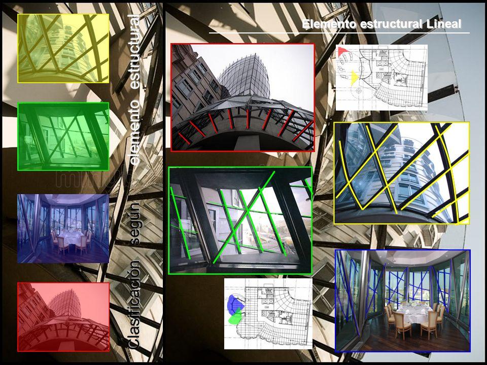 Clasificación según elemento estructural Elemento estructural Lineal