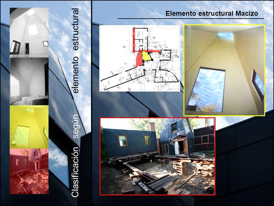 Clasificación según elemento estructural Elemento estructural Macizo
