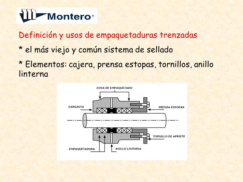 Definición y usos de empaquetaduras trenzadas * el más viejo y común sistema de sellado * Elementos: cajera, prensa estopas, tornillos, anillo lintern