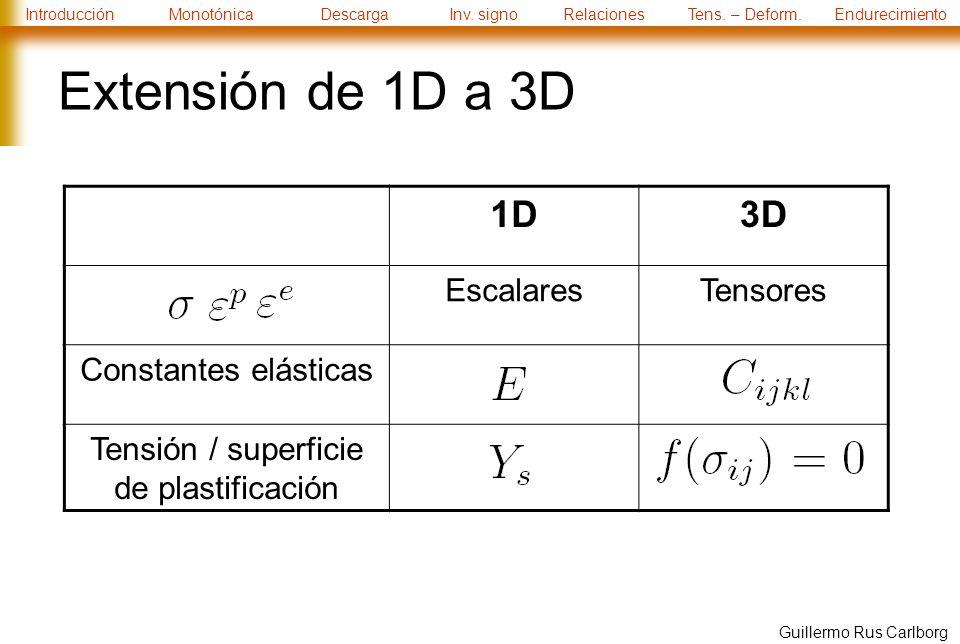 IntroducciónMonotónicaDescargaInv. signoRelacionesTens. – Deform.Endurecimiento Guillermo Rus Carlborg Extensión de 1D a 3D 1D3D EscalaresTensores Con