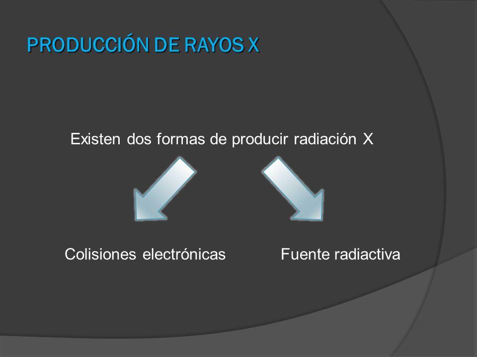 PRODUCCIÓN DE RAYOS X Existen dos formas de producir radiación X Colisiones electrónicasFuente radiactiva