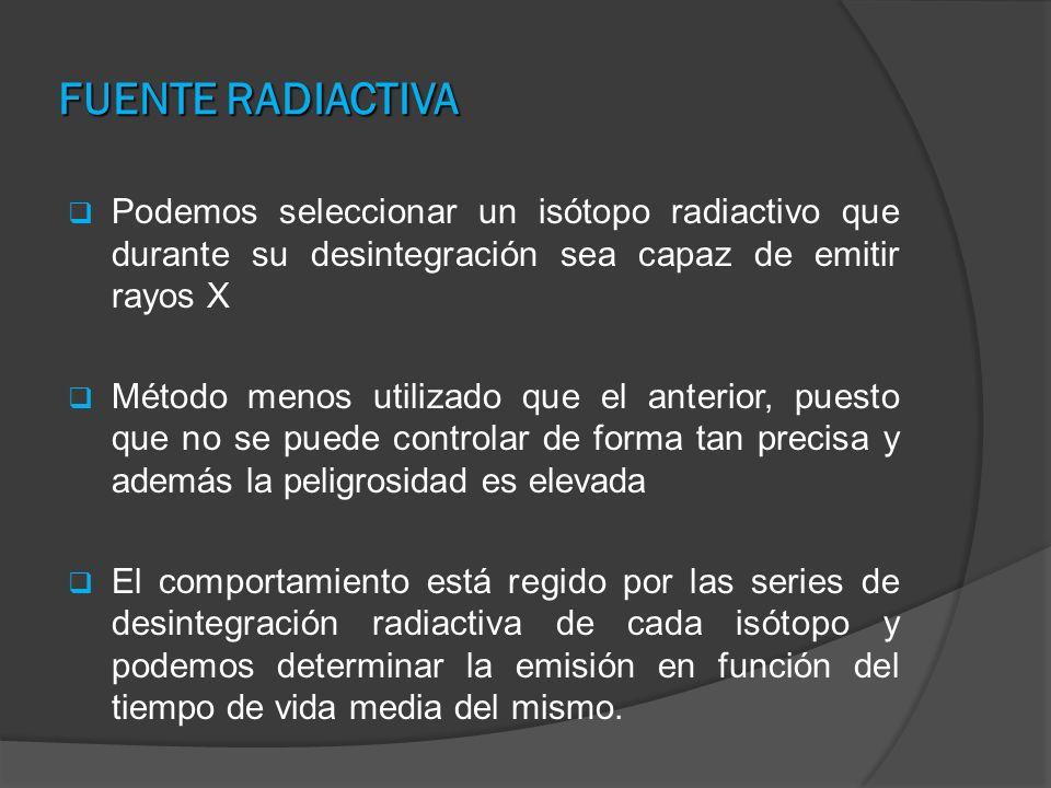 FUENTE RADIACTIVA Podemos seleccionar un isótopo radiactivo que durante su desintegración sea capaz de emitir rayos X Método menos utilizado que el an