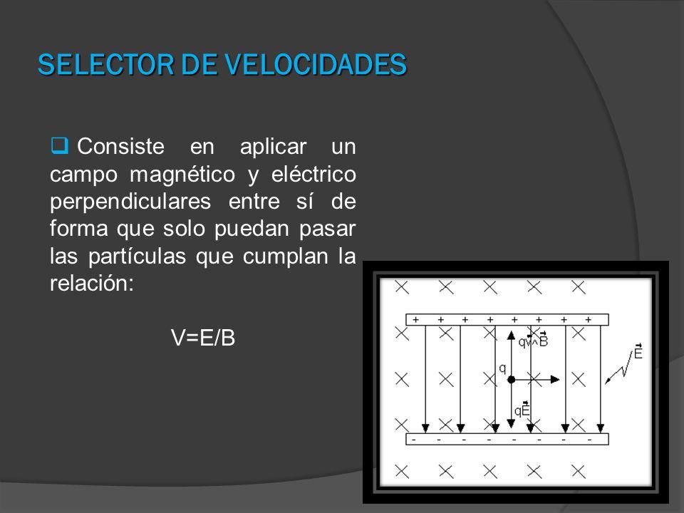 SELECTOR DE VELOCIDADES Consiste en aplicar un campo magnético y eléctrico perpendiculares entre sí de forma que solo puedan pasar las partículas que