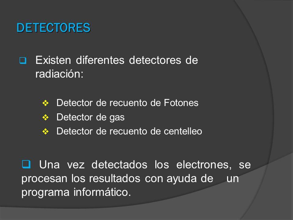 DETECTORES Existen diferentes detectores de radiación: Detector de recuento de Fotones Detector de gas Detector de recuento de centelleo Una vez detec