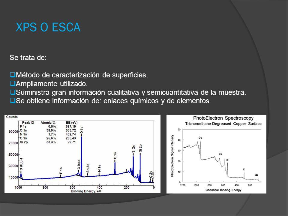 XPS O ESCA Se trata de: Método de caracterización de superficies. Ampliamente utilizado. Suministra gran información cualitativa y semicuantitativa de
