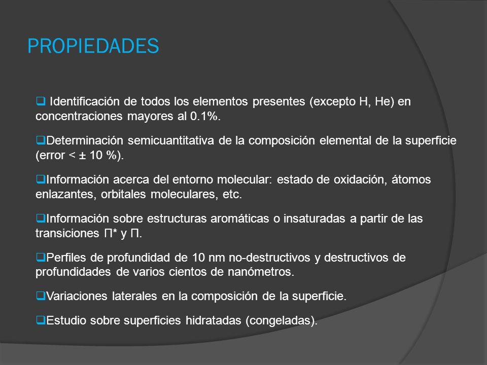 PROPIEDADES Identificación de todos los elementos presentes (excepto H, He) en concentraciones mayores al 0.1%. Determinación semicuantitativa de la c