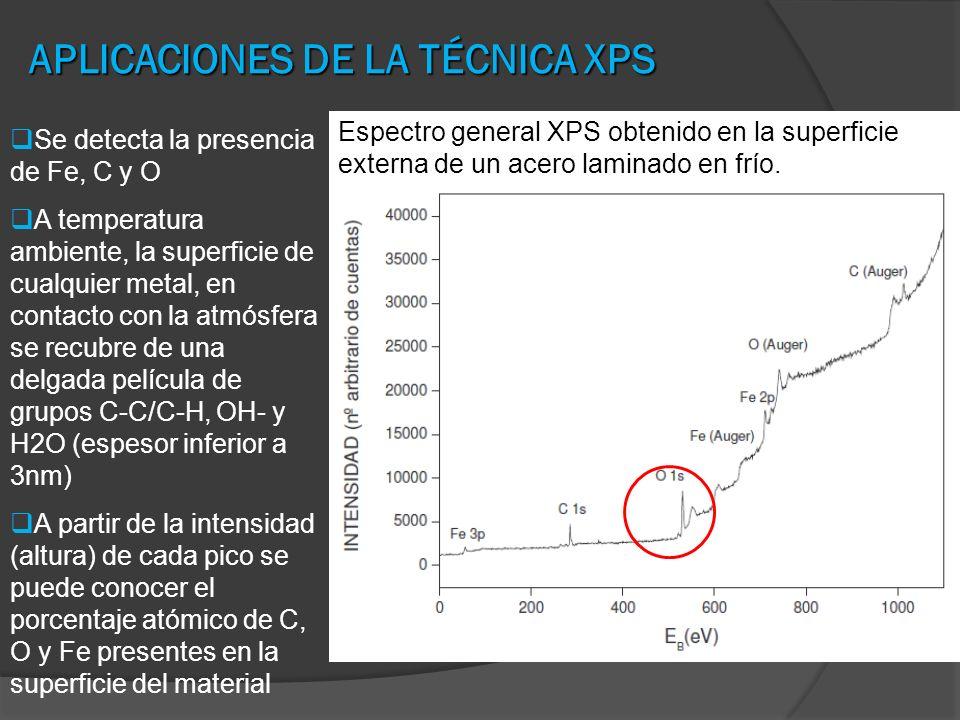 APLICACIONES DE LA TÉCNICA XPS Espectro general XPS obtenido en la superficie externa de un acero laminado en frío. Se detecta la presencia de Fe, C y