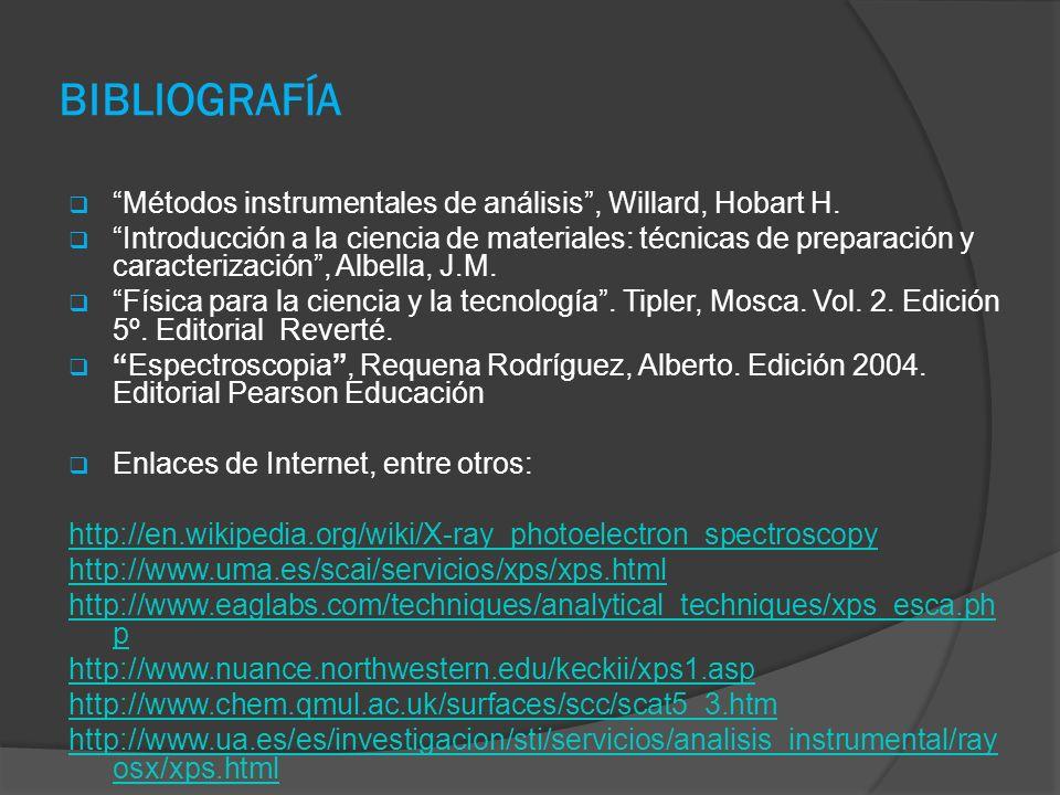 BIBLIOGRAFÍA Métodos instrumentales de análisis, Willard, Hobart H. Introducción a la ciencia de materiales: técnicas de preparación y caracterización