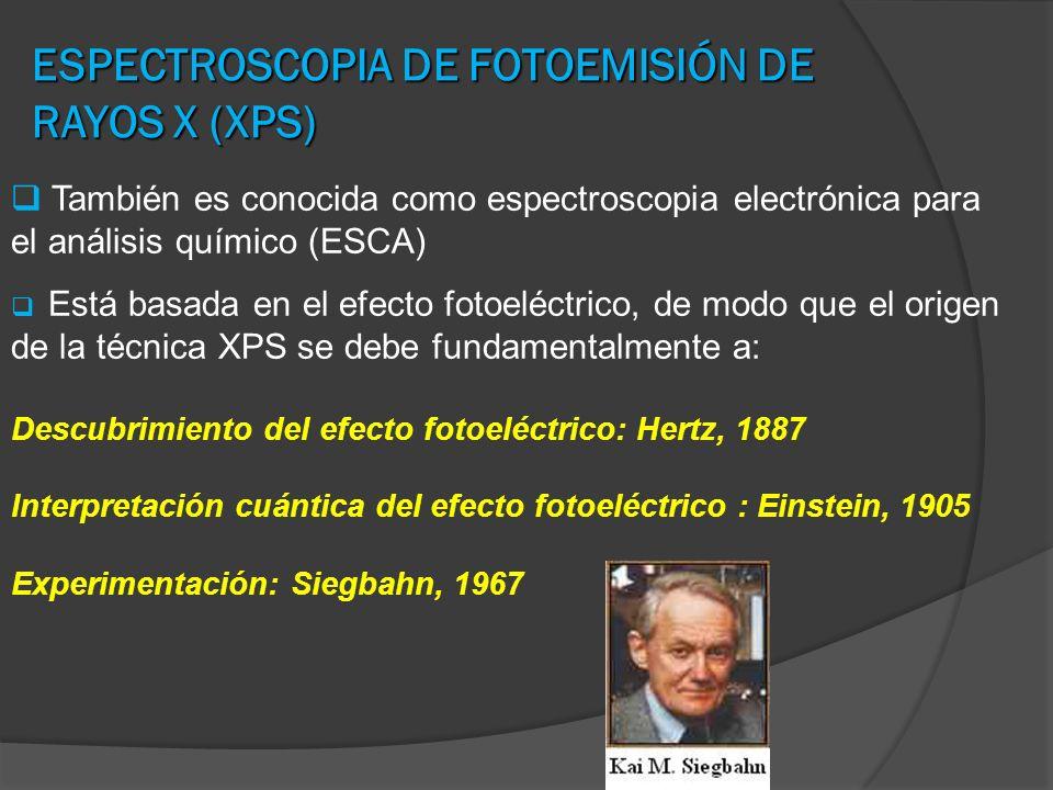 ESPECTROSCOPIA DE FOTOEMISIÓN DE RAYOS X (XPS) También es conocida como espectroscopia electrónica para el análisis químico (ESCA) Está basada en el e