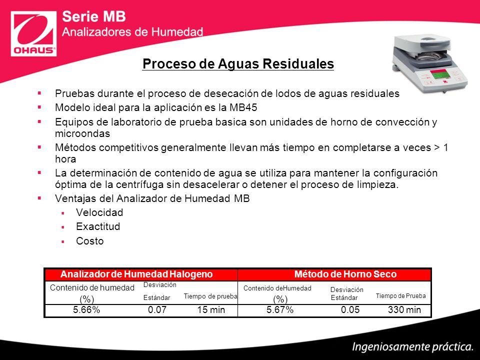 Proceso de Aguas Residuales Pruebas durante el proceso de desecación de lodos de aguas residuales Modelo ideal para la aplicación es la MB45 Equipos d