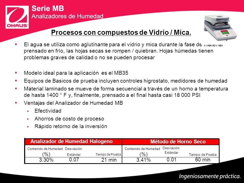 Procesos con compuestos de Vidrio / Mica. El agua se utiliza como aglutinante para el vidrio y mica durante la fase de material prensado en frío, las