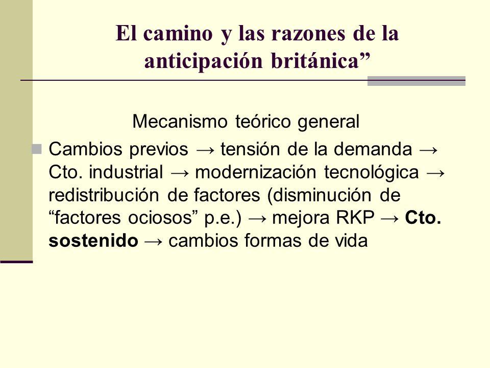 El camino y las razones de la anticipación británica Mecanismo teórico general Cambios previos tensión de la demanda Cto. industrial modernización tec