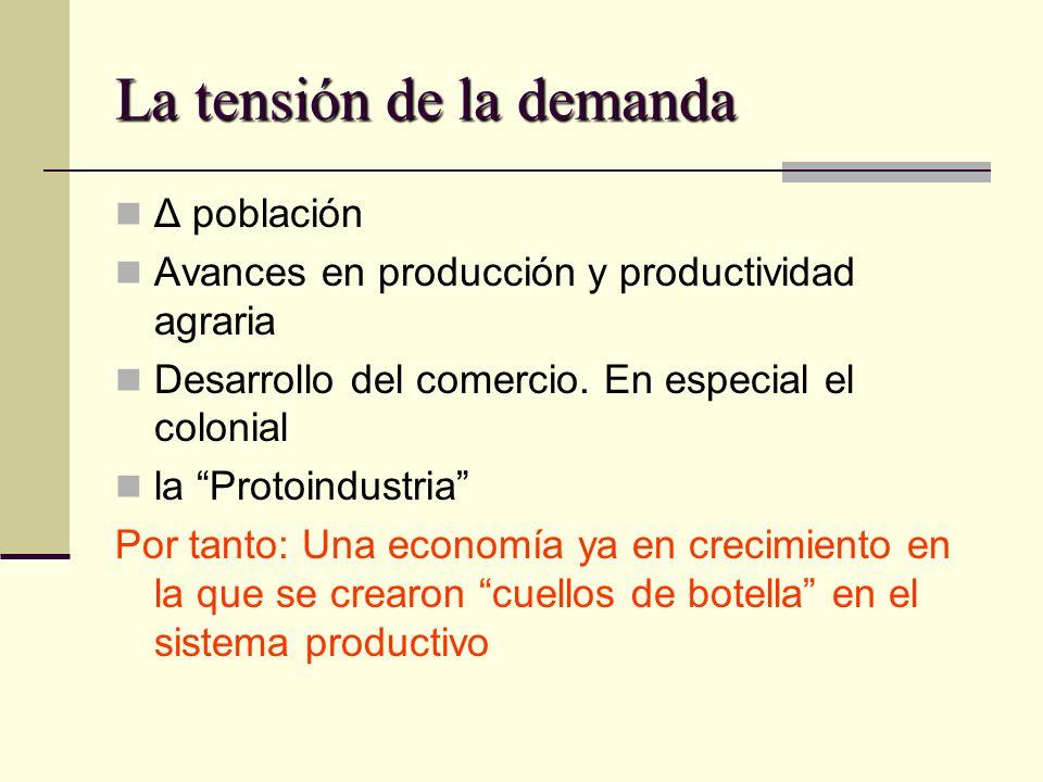 La tensión de la demanda Δ población Avances en producción y productividad agraria Desarrollo del comercio. En especial el colonial la Protoindustria