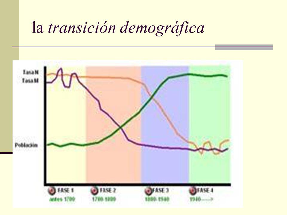 Industria algodonera Comienzos y limitaciones Ejemplo de respuesta progresiva a las necesidades del cto.
