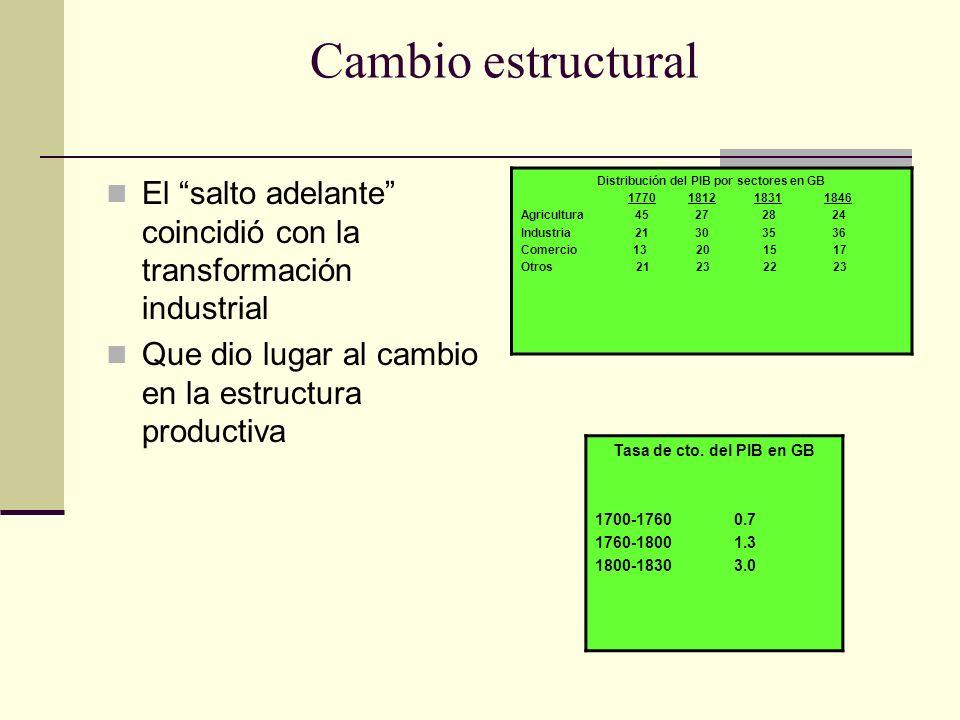 Cambio estructural El salto adelante coincidió con la transformación industrial Que dio lugar al cambio en la estructura productiva Distribución del P