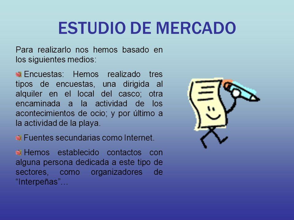 ESTUDIO DE MERCADO Para realizarlo nos hemos basado en los siguientes medios: Encuestas: Hemos realizado tres tipos de encuestas, una dirigida al alqu