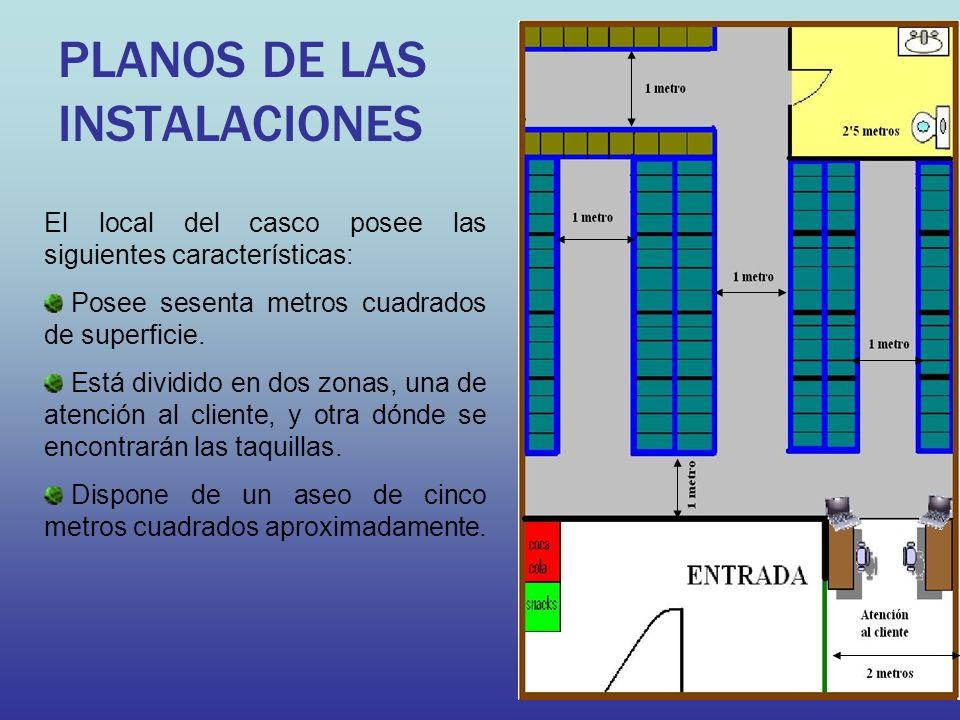 PLANOS DE LAS INSTALACIONES El local del casco posee las siguientes características: Posee sesenta metros cuadrados de superficie. Está dividido en do