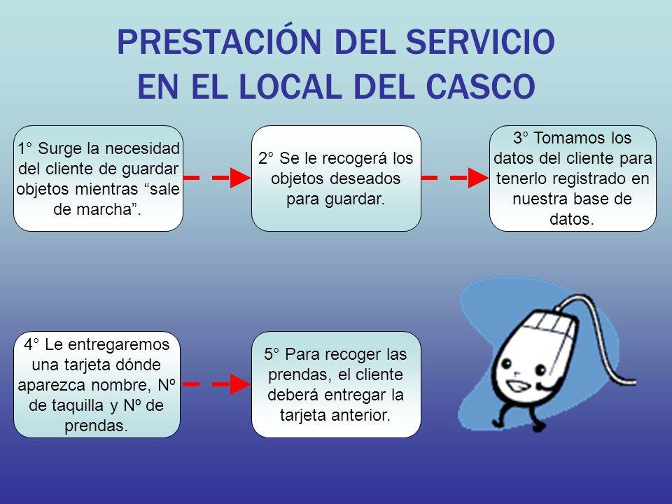 PRESTACIÓN DEL SERVICIO EN EL LOCAL DEL CASCO 1° Surge la necesidad del cliente de guardar objetos mientras sale de marcha. 2° Se le recogerá los obje