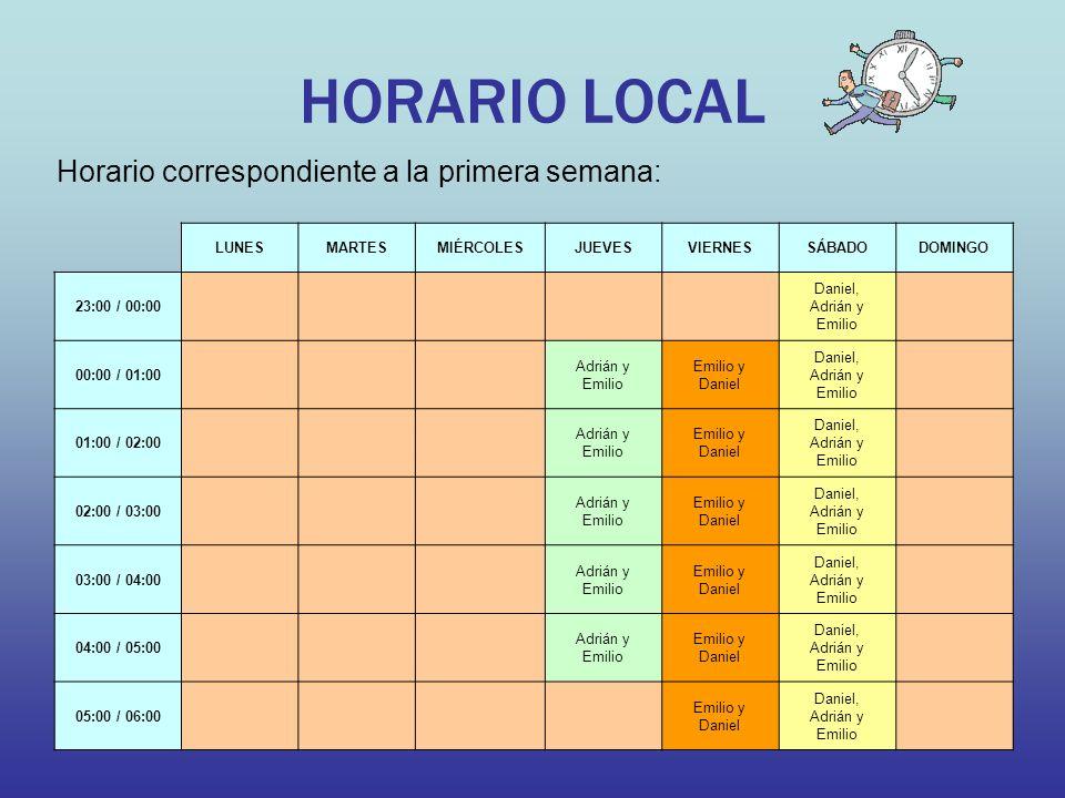 HORARIO LOCAL Horario correspondiente a la primera semana: LUNESMARTESMIÉRCOLESJUEVESVIERNESSÁBADODOMINGO 23:00 / 00:00 Daniel, Adrián y Emilio 00:00