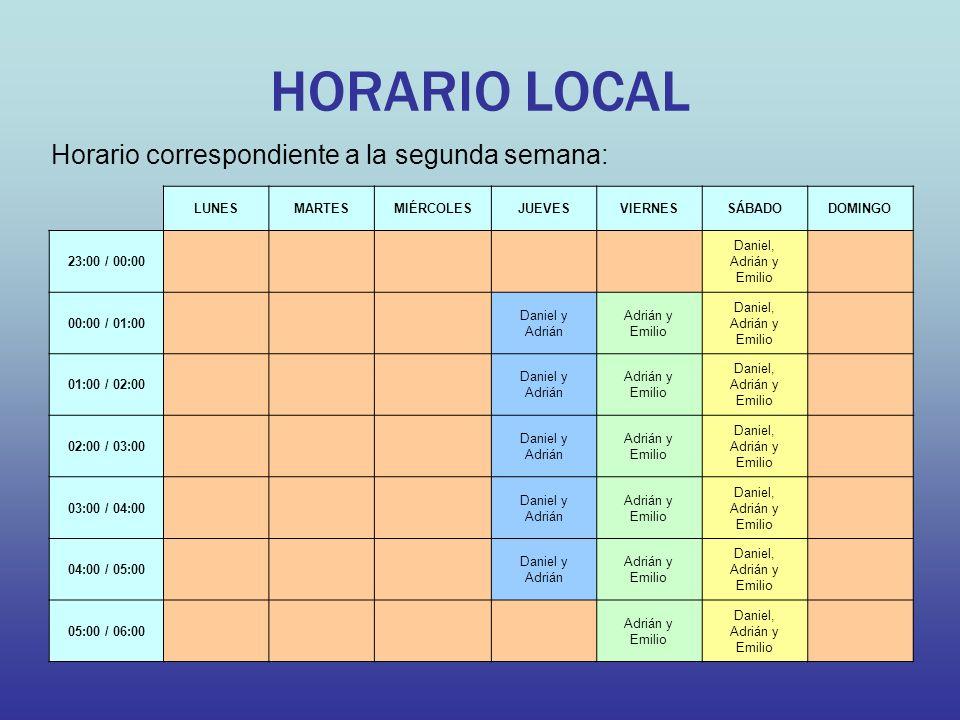 HORARIO LOCAL Horario correspondiente a la segunda semana: LUNESMARTESMIÉRCOLESJUEVESVIERNESSÁBADODOMINGO 23:00 / 00:00 Daniel, Adrián y Emilio 00:00