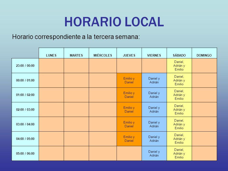 HORARIO LOCAL Horario correspondiente a la tercera semana: LUNESMARTESMIÉRCOLESJUEVESVIERNESSÁBADODOMINGO 23:00 / 00:00 Daniel, Adrián y Emilio 00:00