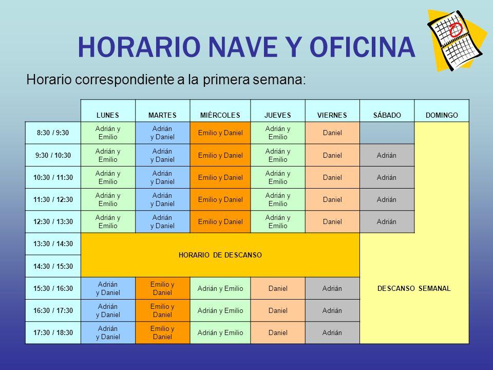 HORARIO NAVE Y OFICINA Horario correspondiente a la primera semana: LUNESMARTESMIÉRCOLESJUEVESVIERNESSÁBADODOMINGO 8:30 / 9:30 Adrián y Emilio Adrián