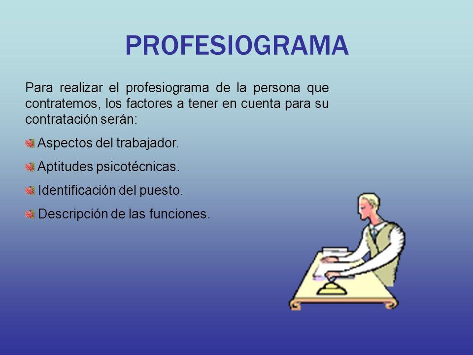 PROFESIOGRAMA Para realizar el profesiograma de la persona que contratemos, los factores a tener en cuenta para su contratación serán: Aspectos del tr