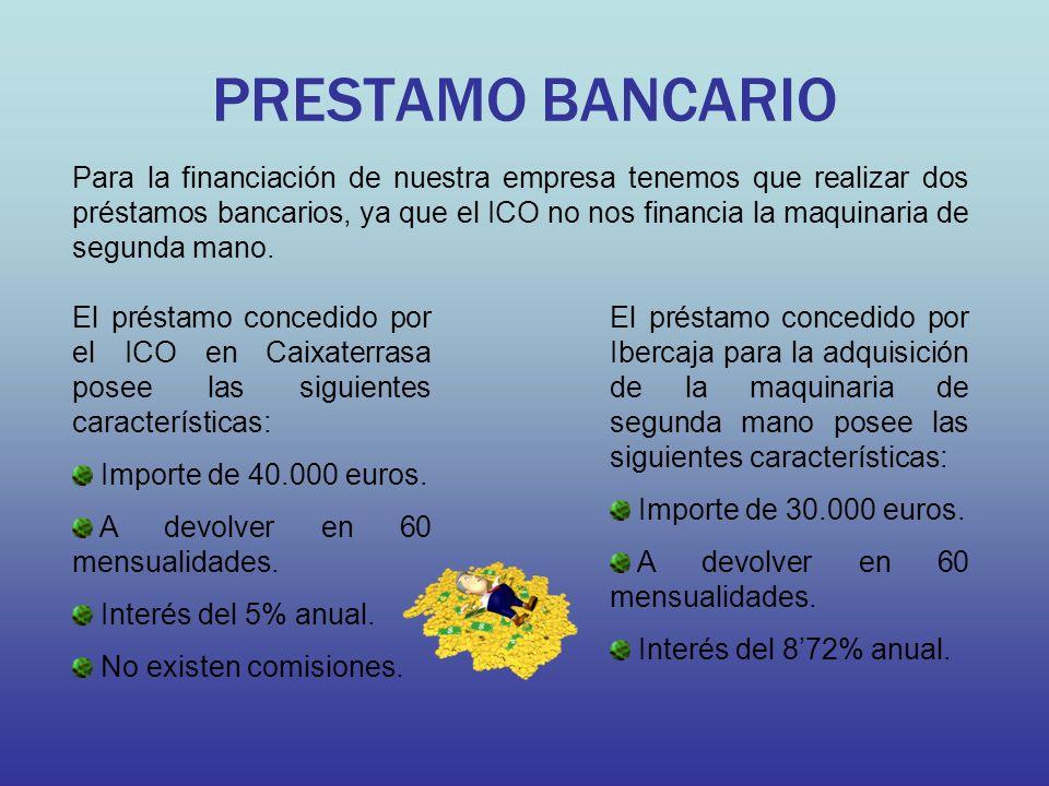 PRESTAMO BANCARIO Para la financiación de nuestra empresa tenemos que realizar dos préstamos bancarios, ya que el ICO no nos financia la maquinaria de segunda mano.