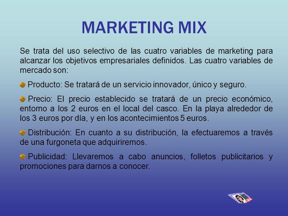 MARKETING MIX Se trata del uso selectivo de las cuatro variables de marketing para alcanzar los objetivos empresariales definidos. Las cuatro variable