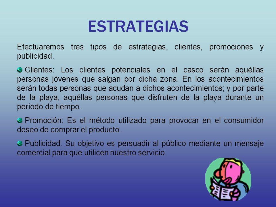 ESTRATEGIAS Efectuaremos tres tipos de estrategias, clientes, promociones y publicidad. Clientes: Los clientes potenciales en el casco serán aquéllas